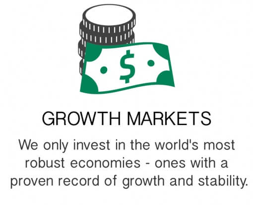 Growth Markets